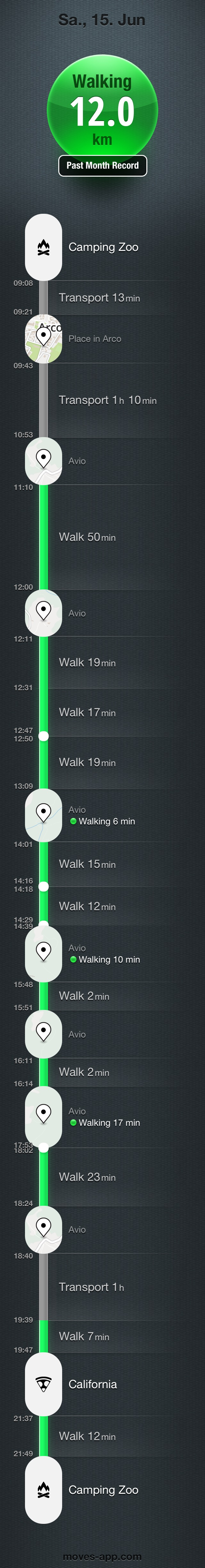 Moves 1 Self Tracking  oder  The Quantified Self   was trackt ihr so?